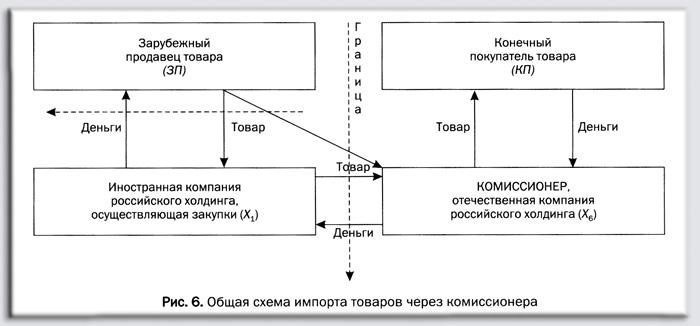 Джезерак форма статистики иностранное представительство Они